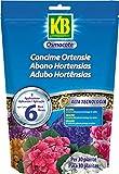 KB Abono Osmocote Hortensias, Rododendros, Azaleas, Camelias, 750g