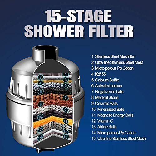 Shower Filter Showerhead Filter 15-Stage Shower Water Filter with 2 Replaceable Cartridges Remove Chlorine Heavy Metal Suitable for Any Shower Head