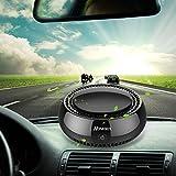 Homdox Car Air Purifier,True...