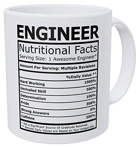 Wampumtuk Engineer Nutritional Facts Funny Coffee Mug 11...
