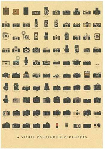 KitMall インテリア おしゃれ アート アンティーク ポスター ビンテージ風 レトロ (カメラ)