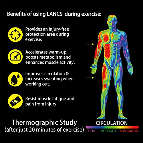 Hot Cream Cellulite Treatment Belly Sweat Workout Slimming Massage Gel(0.53 oz6) 5
