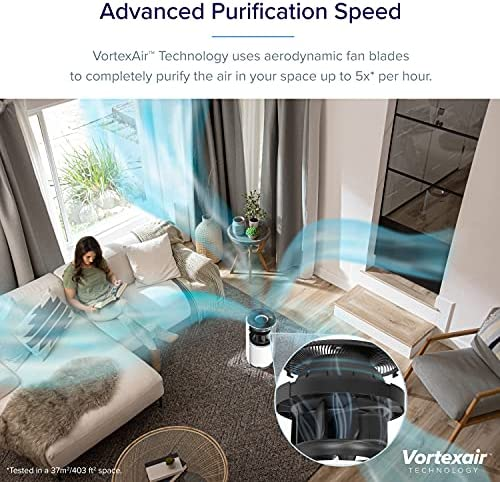 LEVOIT Air Purifier for Home Large Room, Smart WiFi and Alexa Control, H13 True HEPA Filter for Allergies, Pets, Smoke, Dust, Auto Mode, PM2.5 Display, Core 400S, 403 sq.ft, White 14