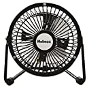 Holmes Mini High Velocity Personal Fan, HNF0410A-BM (Renewed)