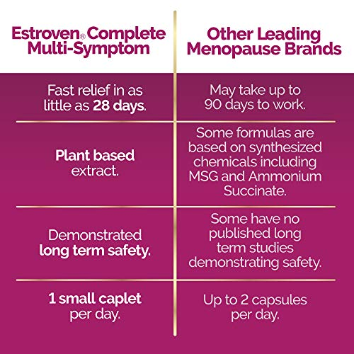 Estroven Complete Menopause Relief | All-In-One Menopause Relief* | Safe and Effective | Reduce Multiple Menopause Symptoms*1 | Reduces Hot Flashes and Night Sweats* | One Per Day | 28 Count 9