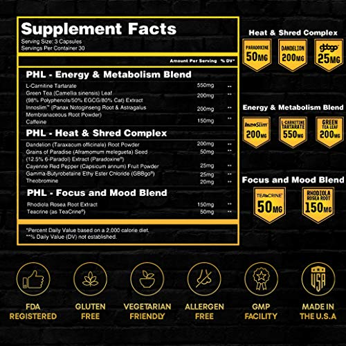 Phil Heath Labs Infernocore Thermogenic Fat Burner Supplement | Promotes Weight Loss with L-Carnitine & Green Tea Leaf | 150mg Caffeine to Boost Energy & Metabolism | 90 Diet Pills 3