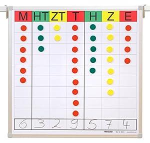 Betzold Magnethaftende Stellenwerttafel - Mathematik Rechnen Lernen Zahlen Schule Kinder Schüler Unterricht Lehrmittel trainieren üben Übungen Rechenaufgaben Mathematikaufgaben