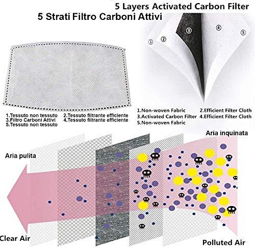VENEZIANO Filtro Removibile per mascherine da Italia 24-48 Ore da Italia Marchio Enhance
