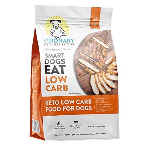 Dog Food Temporary Listing Visionary