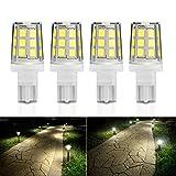 Kohree 2.5W LED...image