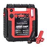acetek 1200 Amp Car Jump Starter Portable Battery Charger, 20000mAh Emergency Supply Power Pack (Up to 6L Gas or 6L Diesel Engine), 12V Auto Lead-Acid Battery Booster with LED Light & USB Ports