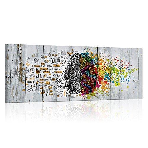 Visual Art Decor Retro Left and Right Brain Advantage Canvas...