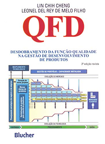 QFD: Deployment of the Quality Function in Product Development Management