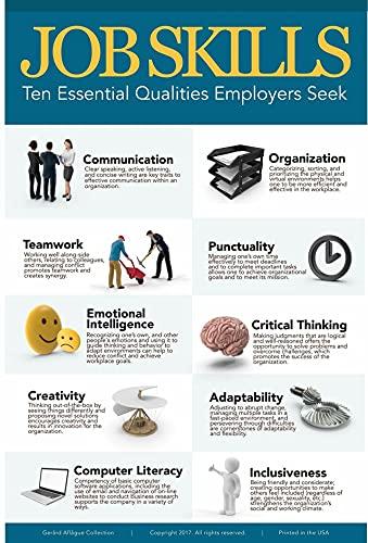 Gerard Aflague Collection 18' x 24' Job Skills Essential...