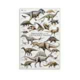 KFMD Poster dinosaure Encyclopédie sur toile pour enfant - Art mural - Impression moderne...