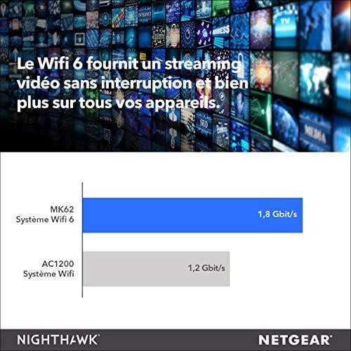 51kHu-IJ4ML._SL500_ [Bon plan] !  NETGEAR Système WiFi 6 Mesh Nighthawk (MK62) – Routeur WiFi 6 AX1800 pack de 2 pour un wifi partout dans la maison,...