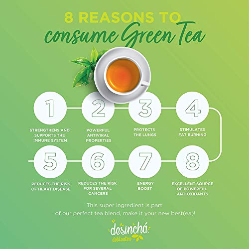 Desincha Tea – 60 Day Supply - 100% Healthy Weight Loss Tea - Reduce Bloating, Increase Metabolism - Made With Natural Ingredients - #1 Tea Brand in Brazil - Pouch 4
