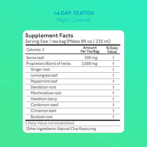 SkinnyMint 14 Day Ultimate Teatox Detox Tea. All Natural Tea Blend to Support Your Weight Loss Goals and Help Boost Your Energy Levels. 2
