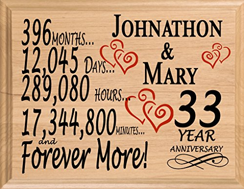 Broad Bay 33 Year Personalized 33rd Anniversary Wedding Gift...
