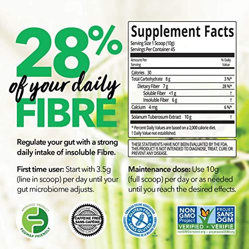 Prebiotic Powder Fiber Supplement: UNFLAVORED Digestive Gut Health Prebiotics by MSPrebiotic. Best Natural Superfood Health Supplements Feed Probiotics for Women, Men. Pre Workout Energy (Gift Box) 7