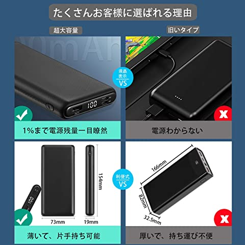 MOMO23 薄型モバイルバッテリー 30000mAh LEDディスプレイ 外形寸法