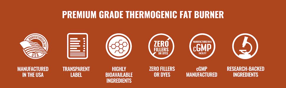 Manufactured in USA Transparent Label Bioavailable Zero Fillers or Fyes cGMP Manufacturing