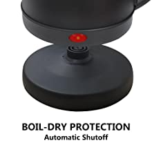 Boil-dry Safety Shutoff Protection