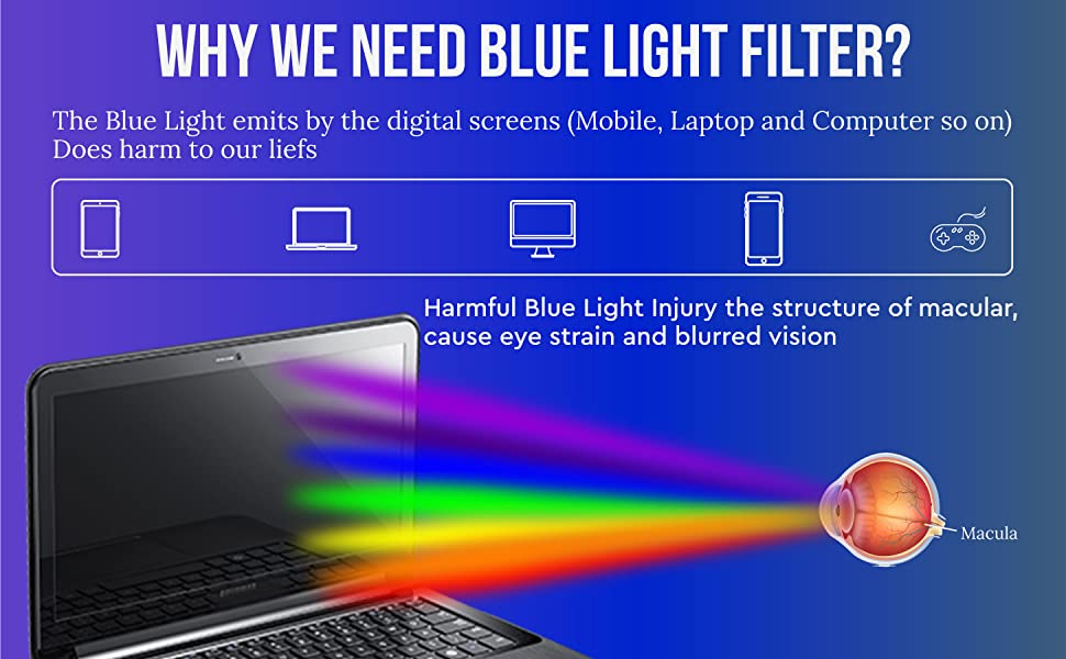 Why we need blue light filter