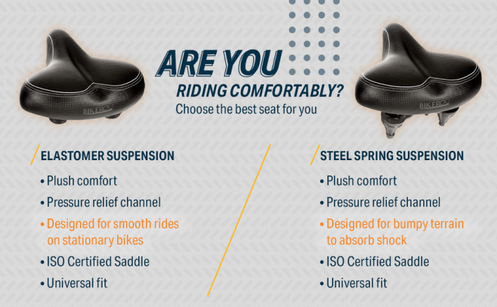 Are you riding comfortably? Choose the best seat for you
