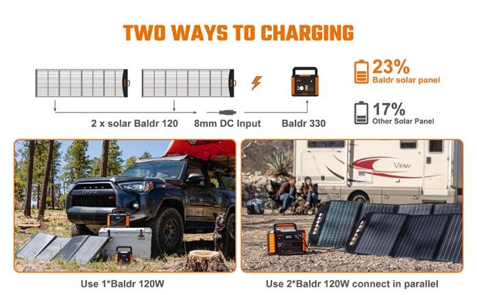 solar generator with solar panels