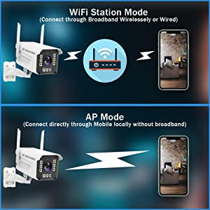 Wireless and wired Ethernet port Carecam clear view HD Vision cctv camera without broadband