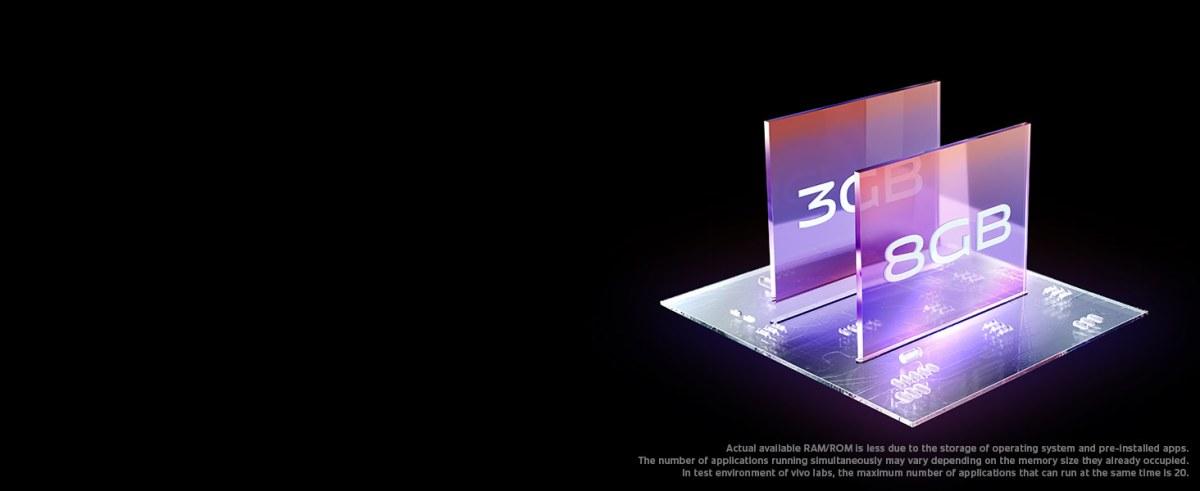 8GB RAM + 3GB Extended RAM