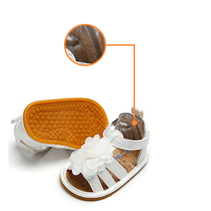Closed Heel Design Provide a Certain Support for the Baby to Walk