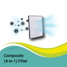 Composite Filter