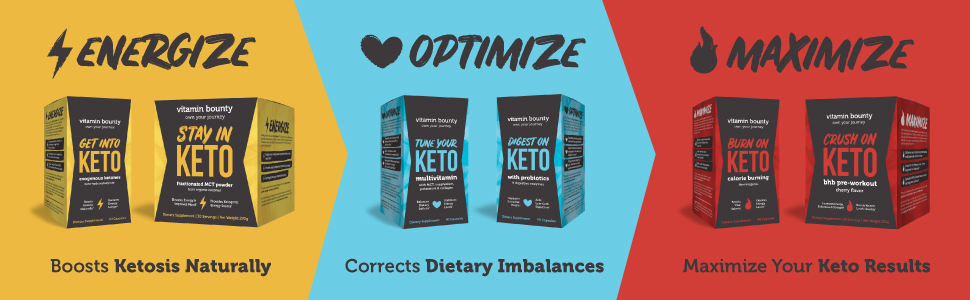 keto banner - all products