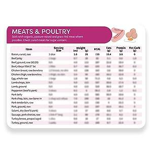 Keto cheat sheet magnets magnetic diet beginners dummies meal plan
