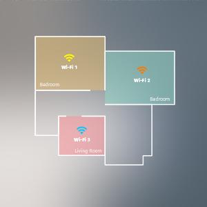 Multi-wifi Support