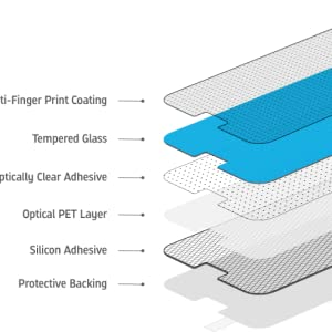 tempered glass screen layers