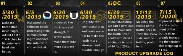 product upgrade log