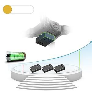 Foldable Nano