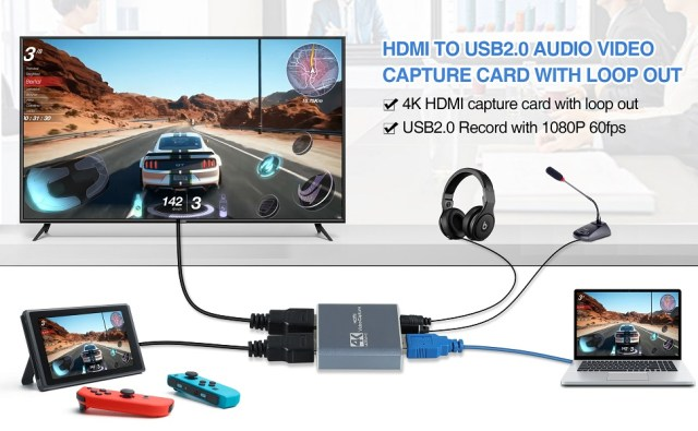 HDMI VIDEO CAPTURE DEVICE WITH LOOP