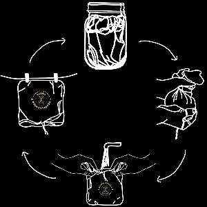 doppelganger_goods_brew_steps
