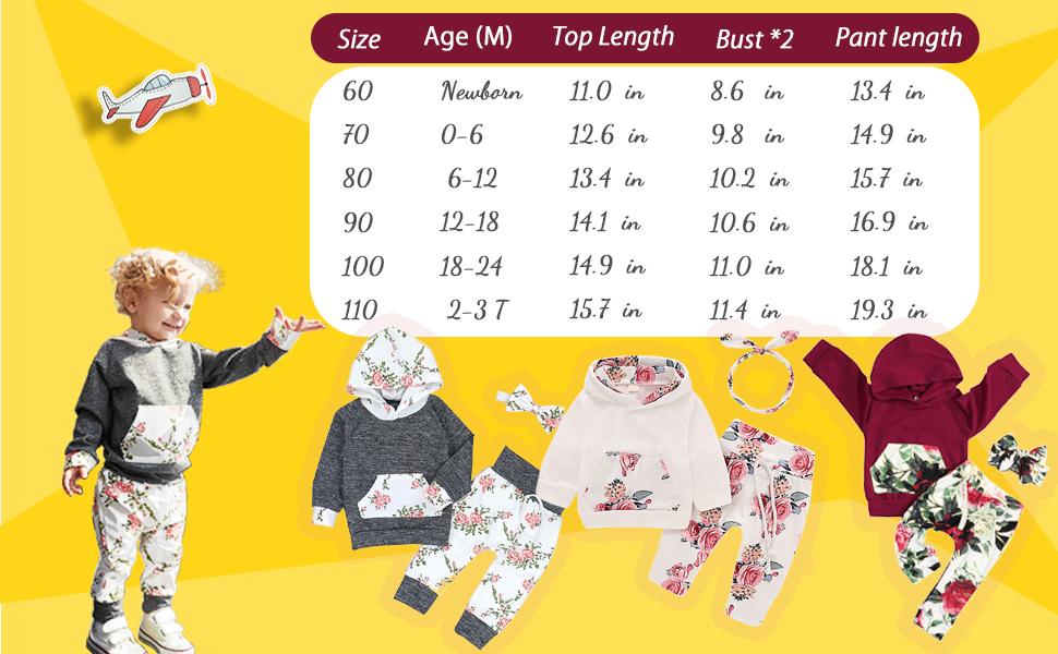 6-12 12-18 18-24 months clothes
