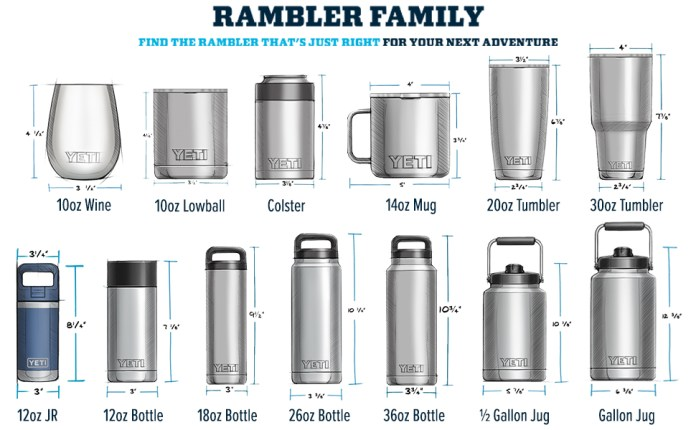 Rambler size chart