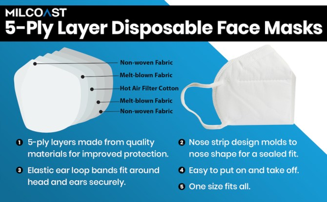 milcoast 5 ply layer disposable face mask non woven cotton elastic earloop nose strip