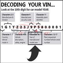 Decode VIN