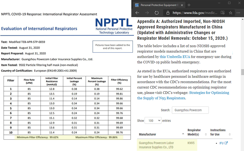 NPPTL Test filter efficiency FDA CDC Appendix A Authorized Non-Niosh Approved Respirator Manufacture