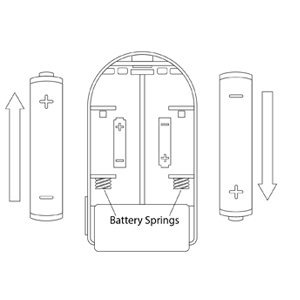 Battery Placement