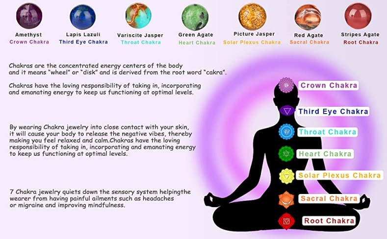 The chakras meaning