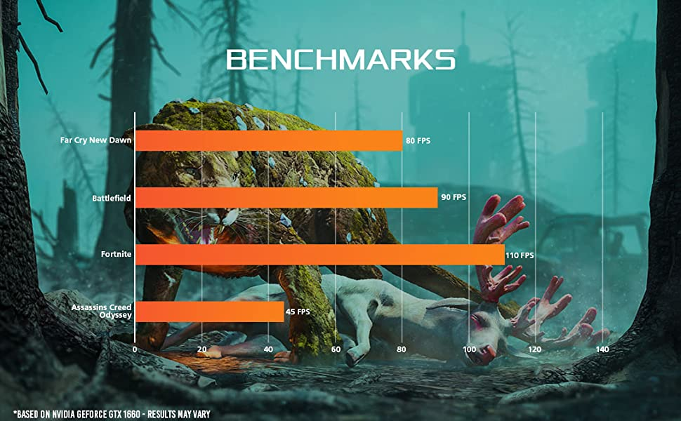 benchmark fps frames per second far cry new dawn gaming gamer pc